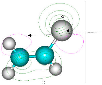 Molecular Modelling Analysis Of The Metabolism Of Vinyl
