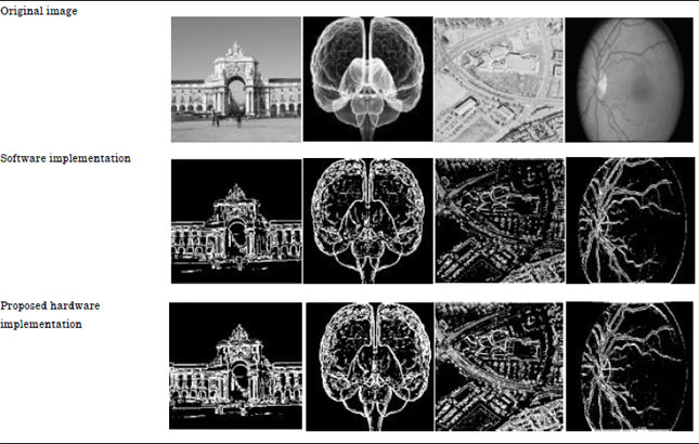 implementation of edge detection and edge Image segmentation by using edge detection  edge detection is a fundamental tool used in most image  the digital implementation of.