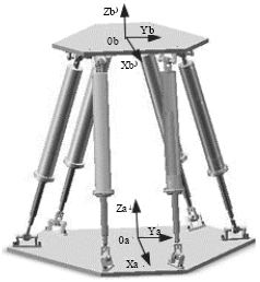 Simulation of 6-DOF Parallel Robot for Coupling Compensation