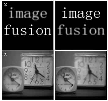 Multi-focus Image Fusion Based on The Nonsubsampled