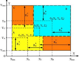 Hybrid Bounding Volume Hierarchy Tree (HBVHT) Algorithm ...