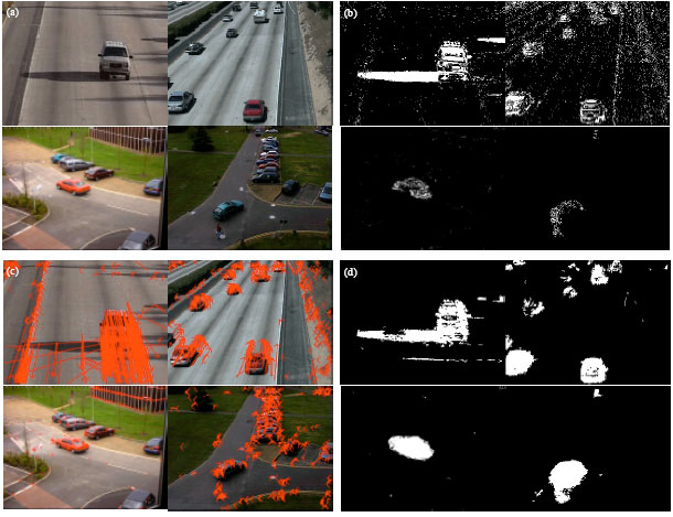 A Moving Objects Detection Algorithm Based on Three-Frame Difference