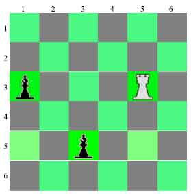 rook polynomials and chess The numbers written in the box represent the possible number of terms (can be any , even if 100998866 are taken) that can be inserted into that particular box.