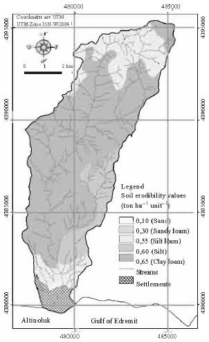 Erosion analysis of sahin creek watershed nw of turkey for Soil k factor