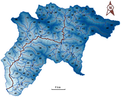 what is the relationship between divides and drainage basins in russia