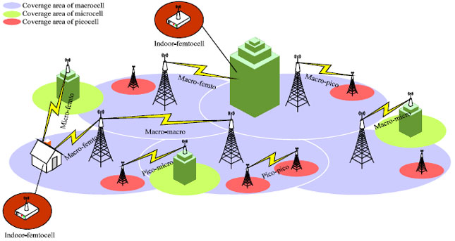 Energy Efficiency of Heterogeneous Cellular Networks: A Review
