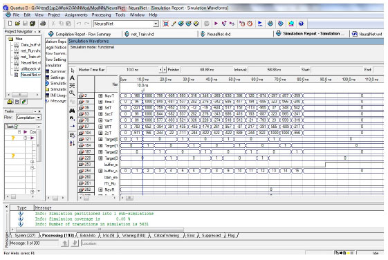 VHDL Modeling of EMG Signal Classification using Artificial Neural