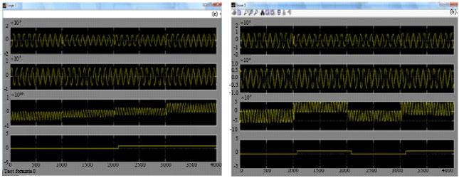 FPGA Implementation of Low Power Digital QPSK Modulator