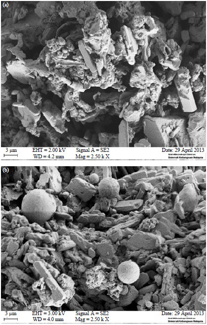 Soil With Gypsum Additives : Application of gypsum and fly ash as additives in