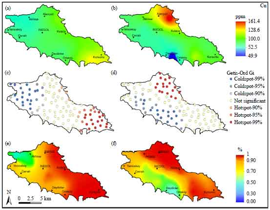 cu concentration of the surface soils in the inegol plain a spatial distribution in winter b spatial distribution in summer c local g statistics in