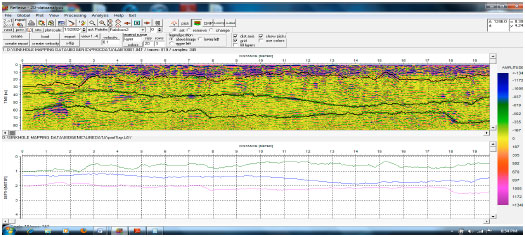 Image for - Imaging Stratigraphy of Pontian Peatland, Johor Malaysia with Ground Penetrating Radar