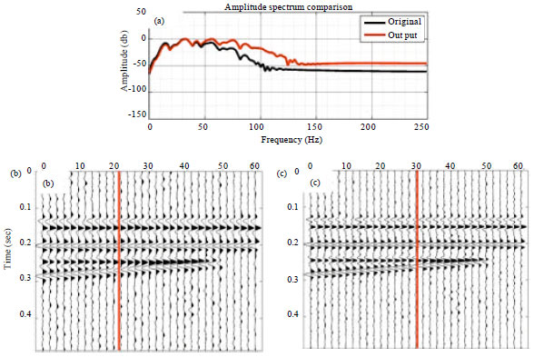Image for - Increasing the Robustness of Homomorphic Deconvolution for Non-stationary Seismic Wavelet