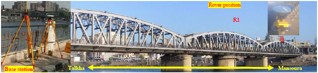 Image for - GPS-Monitoring and Assessment of Mansoura Railway Steel-Bridge Based on Filter and Wavelet Methods