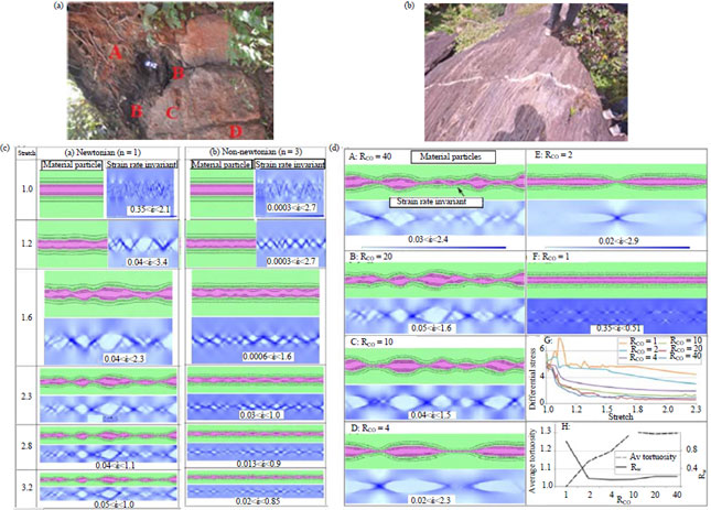 Image for - Petrostructural Features of Metaconglomerate in Igarra and Otuo, South-Western Nigeria