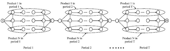 Image for - Application of Optimization Techniques in Production Planning Context: A Review and Extension
