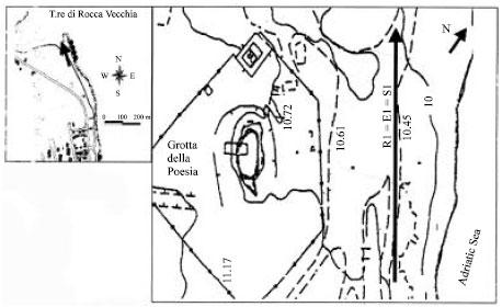 Image for - Integrated Geophysical, Geological and Geomorphological Surveys to Study the Coastal Erosion