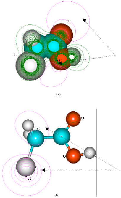 Image for - Molecular Modelling Analysis of the Metabolism of Vinyl chloride