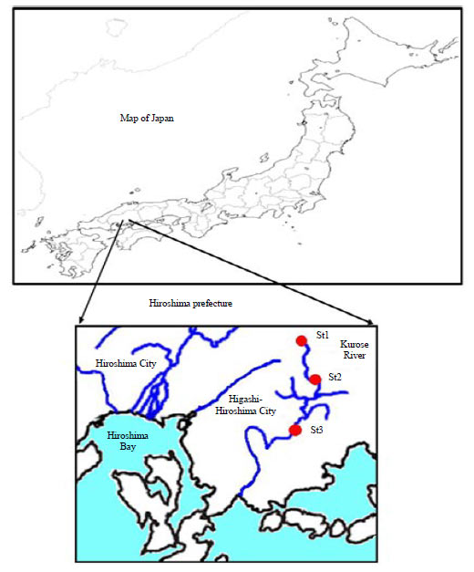 Image for - Microbial Degradation of Fenitrothion in Kurose River Water, Hiroshima Prefecture, Japan