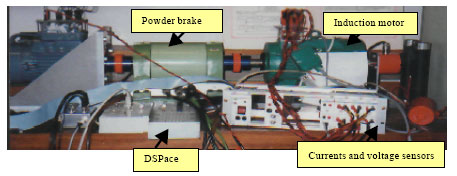 Image for - An Extended Kalman Filter Approach for Flux-Sensorless Control of a Linearized and Decoupled Induction Motor Drive