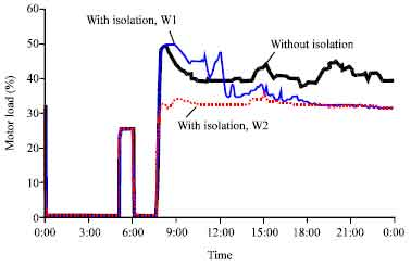 Image for - A Study on the Impact of Operational Behavior on Cooling Energy in Highly-Glazed Academic Buildings in a Tropical Country