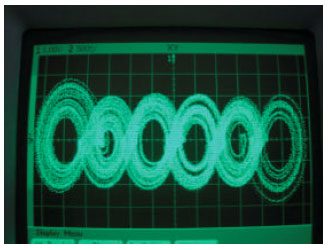 Image for - OpAmp-, CFOA- and OTA-Based Configurations to Design Multi-Scroll Chaotic Oscillators