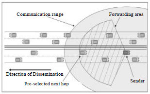 Image for - Message Broadcasting Protocols in VANET