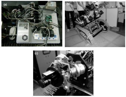 Image for - Structural Parameter Optimization for 3-DOF Spherical Parallel Mechanism, Binocular Stereo