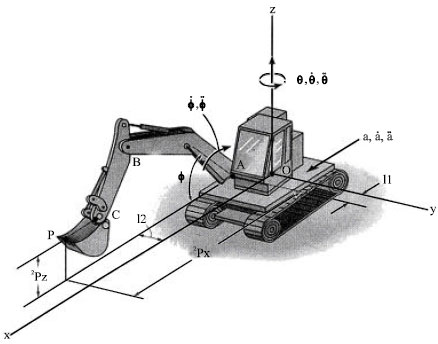 Image for - The Kinematics Design Problems