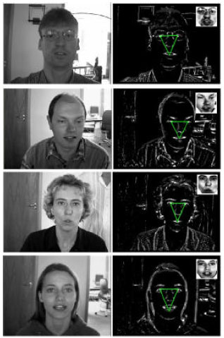 Image for - Detection of Pose and Scale Variant Human Faces in Color and Gray Images