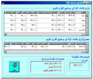 Image for - Statistical Classifier of the Holy Quran Verses (Fatiha and Yaseen Chapters)