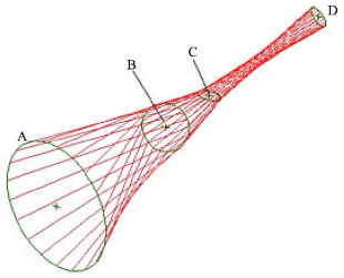 Image for - Sigmoid Model: A Simulation for Inference Process of Engineering Diagnosis