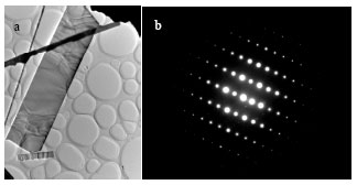 Image for - Synthesis of ZnS Nanobelts with Multi Photoluminescence Peaks