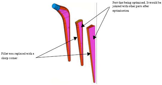 Image for - Application of Multi Criteria Optimization Method in Implant Design to Reduce Stress Shielding