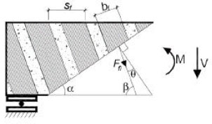 Image for - Overview Shear Strengthening of RC Beams with Externally Bonded FRP Composites