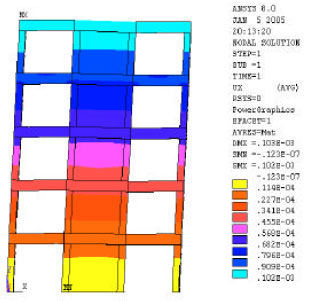 Image for - RC Infilled Frame-RC Plane Frame Interactions for          Seismic Resistance