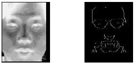 Image for - Face Recognition System Based on Orthogonal Polynomials