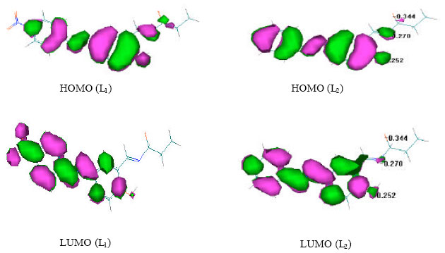 Image for - Some Quantum Chemical Study about the Second-Order Non-linearity of Two Imino Chromophores Containing Salen Group