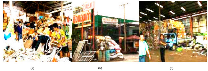 Image for - Empowerment Improvement of the Scavenger's Identity in Thailand