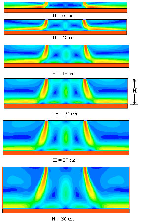 Image for - Effect of Some Parameters on Freezing Time of Slab Shaped Foods Under Two Impinging Slot Jets