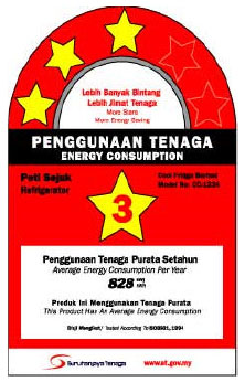 Image for - Market Transformation Due to Implementation of Energy Efficiency Standards and Labels Implementation for Electric Motor