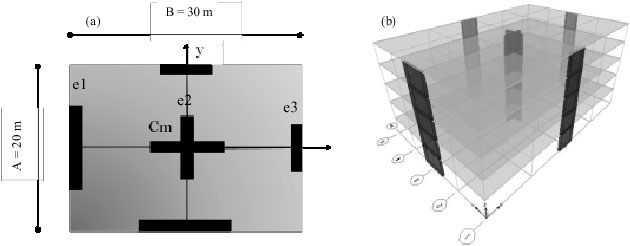 Image for - Performance of Asymmetric Multistory Shear Buildings with Different Strength Distributions