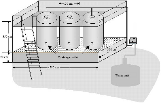Image for - Effect of Treated Domestic Wastewater on Physical and Chemical Characteristics of Soils