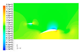 Image for - A Study of Winglet and Aerodynamic Interferences in 3-D Viscous Flow around a Flying-Boat in Ground Effect