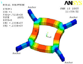 Image for - Comprehensive Analysis of a High-Q, Low Motional Resistance, Very High Frequency MEMS Resonator