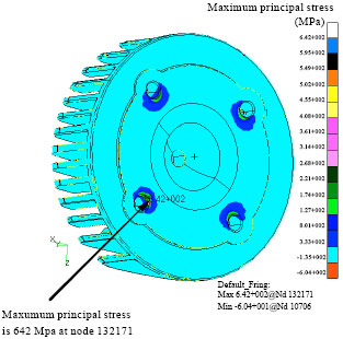Image for - Multiaxial Fatigue Behavior of Cylinder Head for a Free Piston Linear Engine