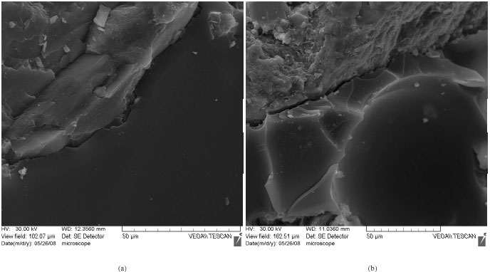 Image for - Obtaining and Characterization of the Polymer Concrete with Fly Ash
