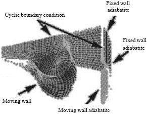 Image for - Investigation of Jet Break-Up Process in Diesel Engine Spray Modelling