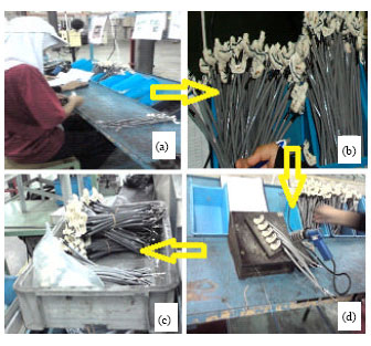 Image for - The Optimization of Environmental Factors at Manual Assembly Worstation by Using Taguchi Method