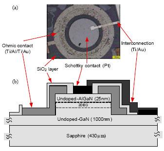 Image for - The Sensing Performance of Hydrogen Gas Sensor Utilizing Undoped-AlGaN/GaN HEMT