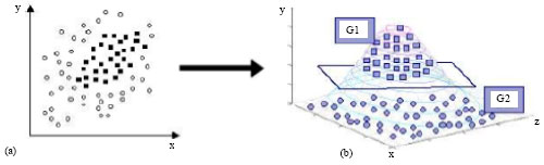 Image for - A New Machine Learning based Approach for Tuning Metaheuristics for the Solution of Hard Combinatorial Optimization Problems